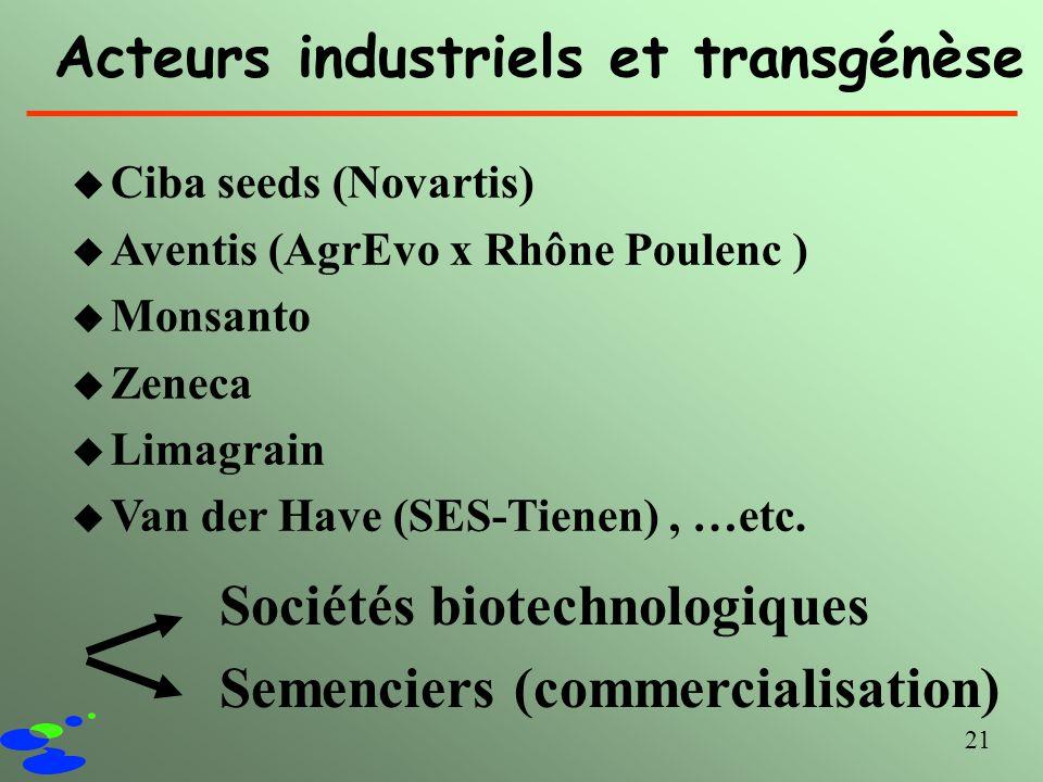 Acteurs industriels et transgénèse