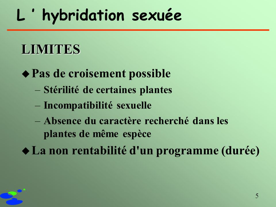 L ' hybridation sexuée LIMITES Pas de croisement possible