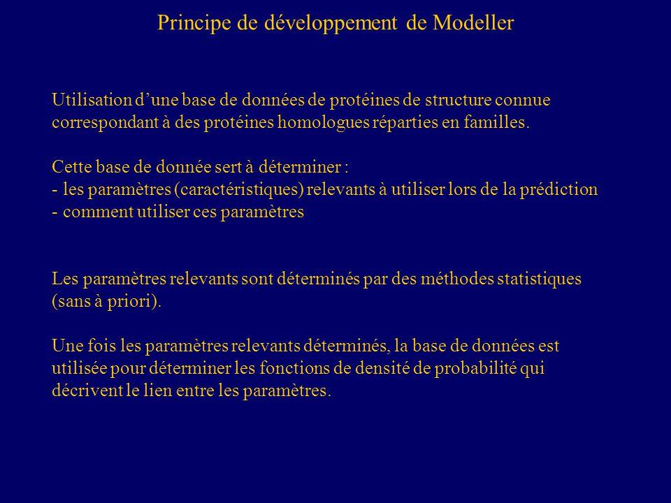 Principe de développement de Modeller