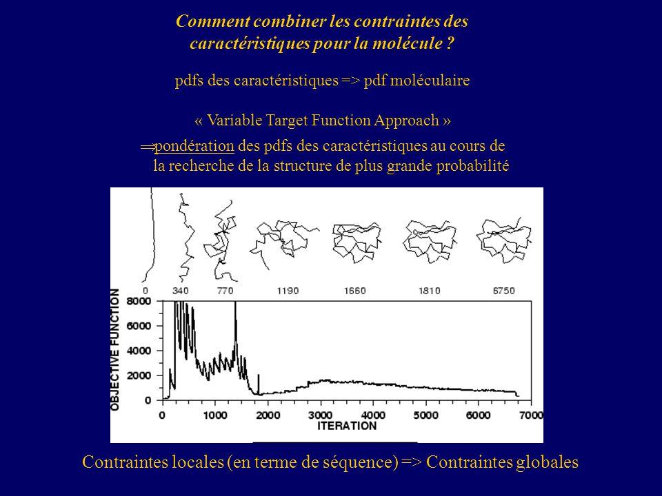 Contraintes locales (en terme de séquence) => Contraintes globales