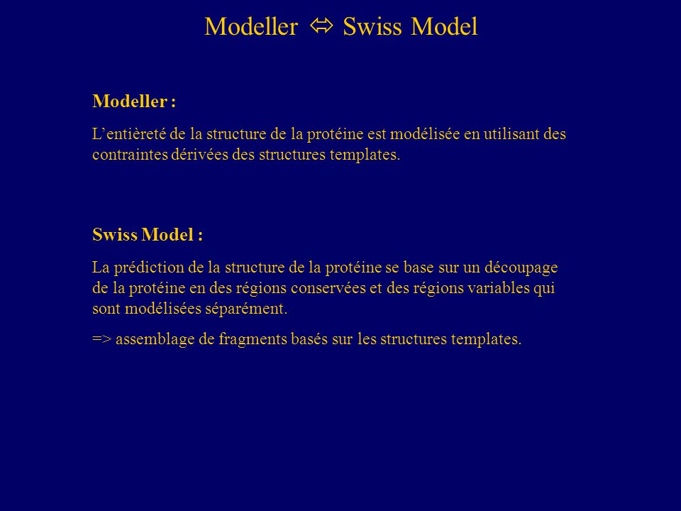 Modeller  Swiss Model Modeller : Swiss Model :
