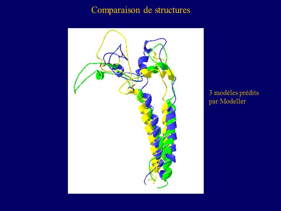 Comparaison de structures