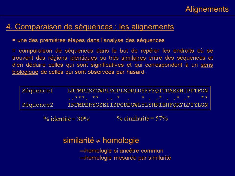 4. Comparaison de séquences : les alignements