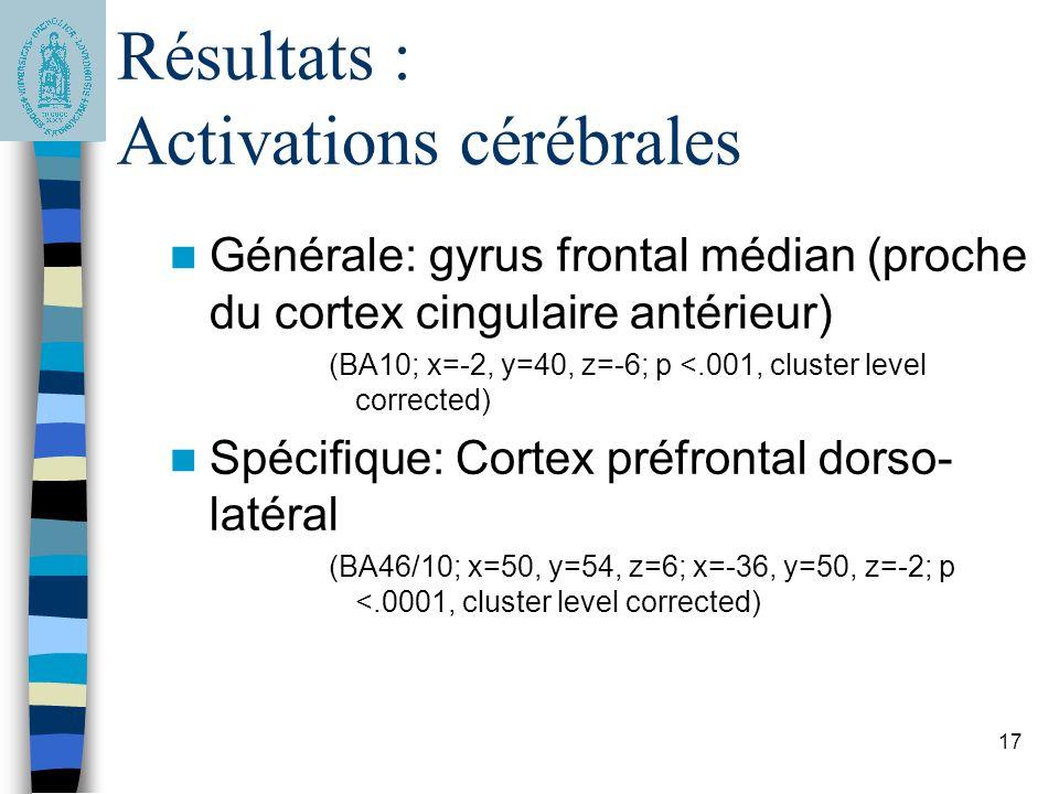 Résultats : Activations cérébrales