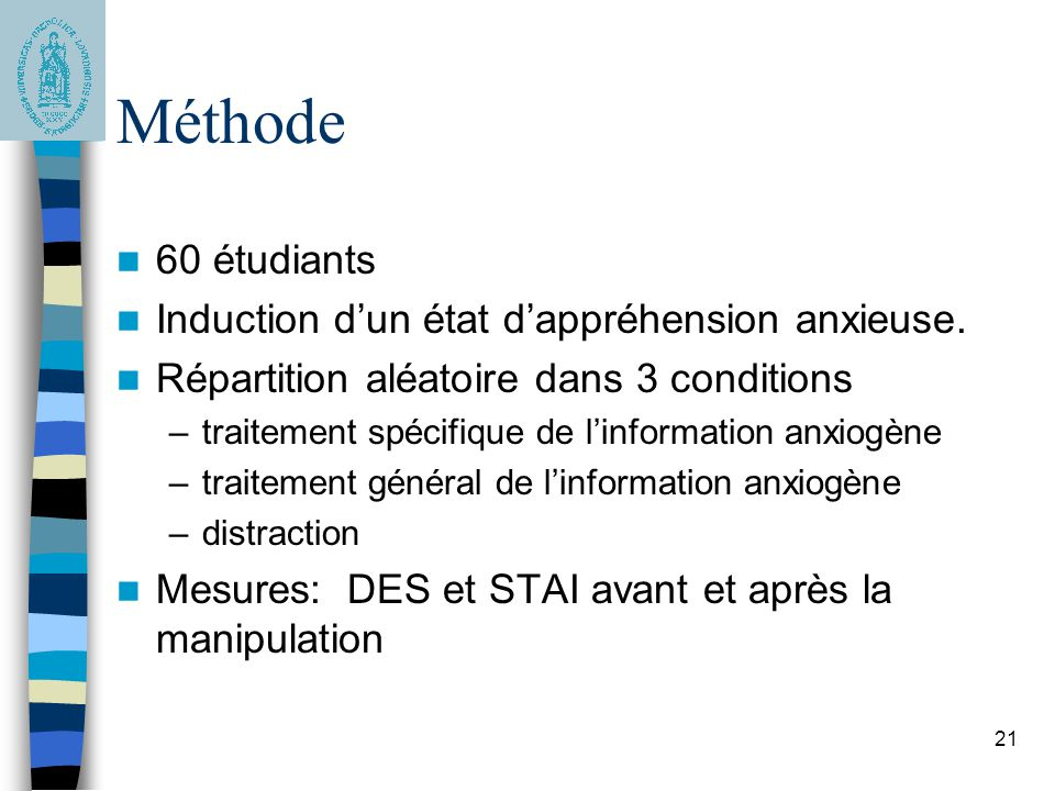 Méthode 60 étudiants Induction d'un état d'appréhension anxieuse.