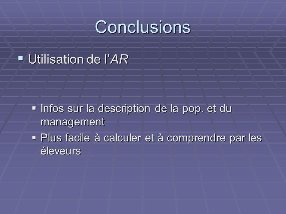 Conclusions Utilisation de l'AR