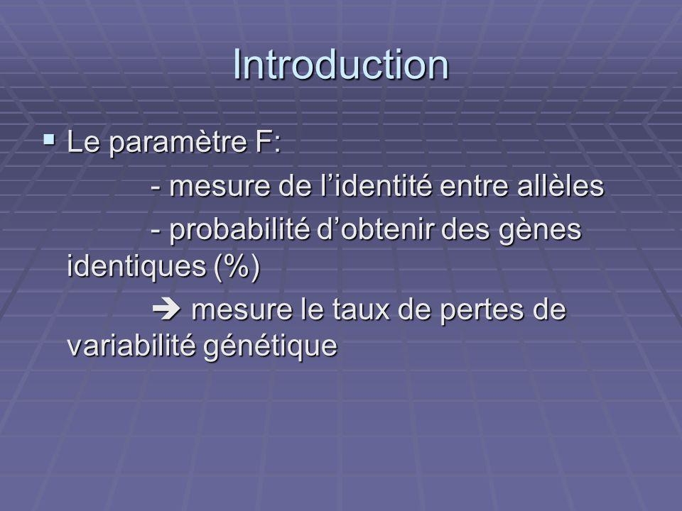 Introduction Le paramètre F: - mesure de l'identité entre allèles