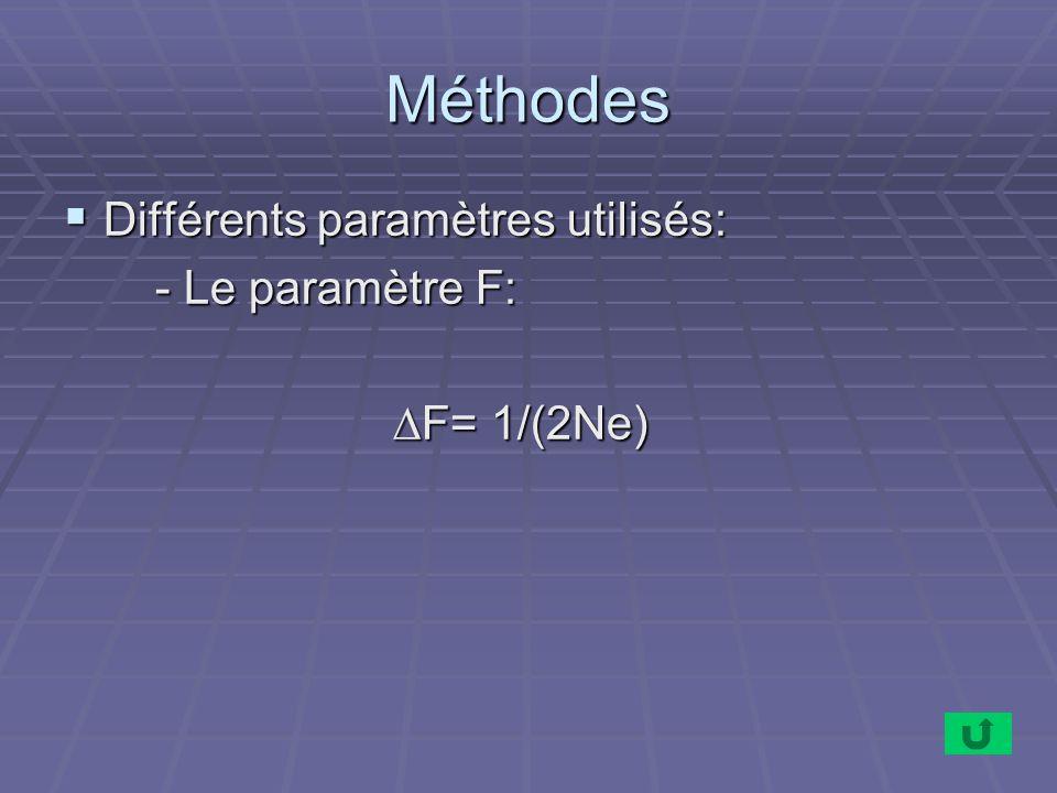 Méthodes Différents paramètres utilisés: - Le paramètre F: DF= 1/(2Ne)