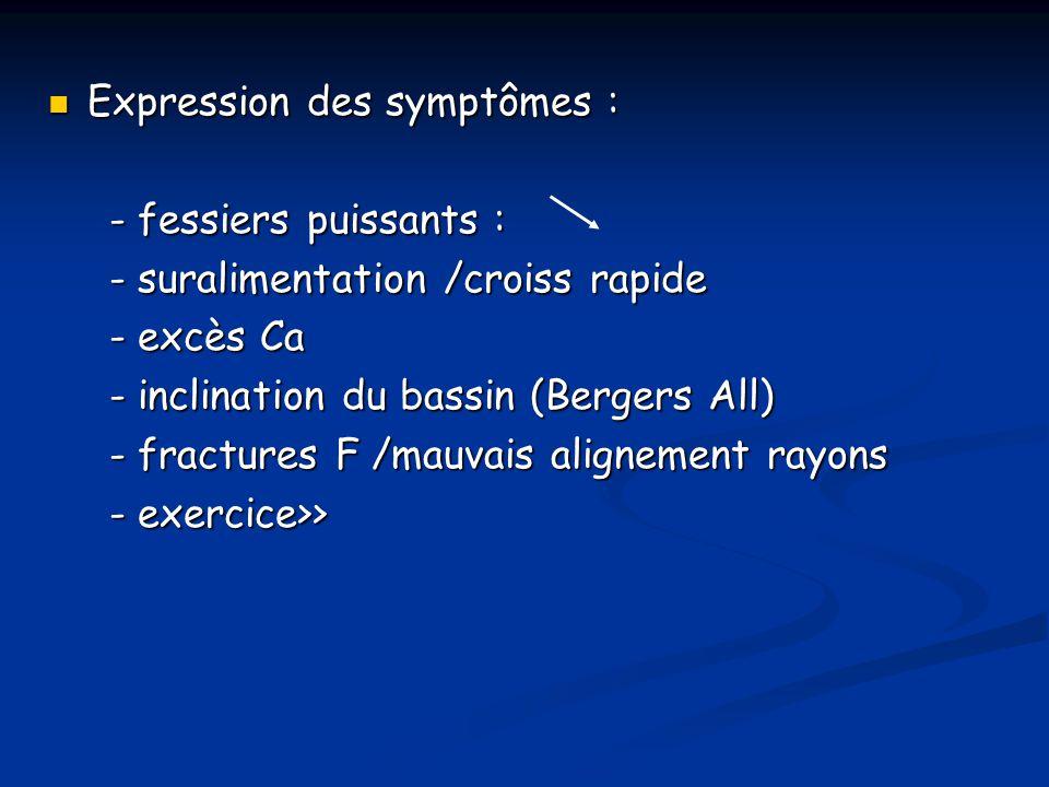Expression des symptômes :