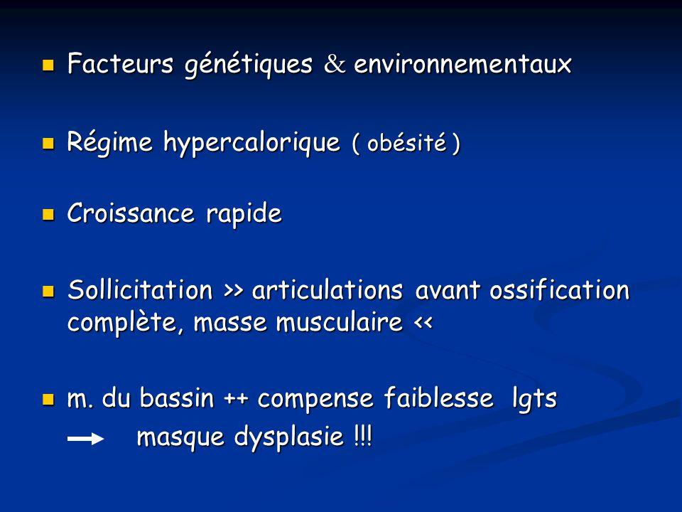Facteurs génétiques & environnementaux