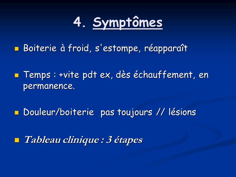 4. Symptômes Tableau clinique : 3 étapes