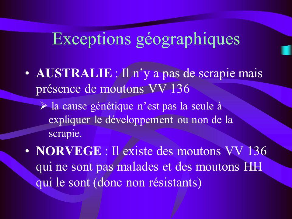 Exceptions géographiques