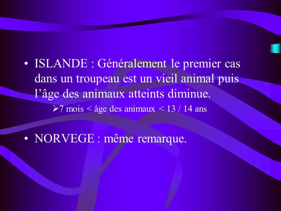 NORVEGE : même remarque.