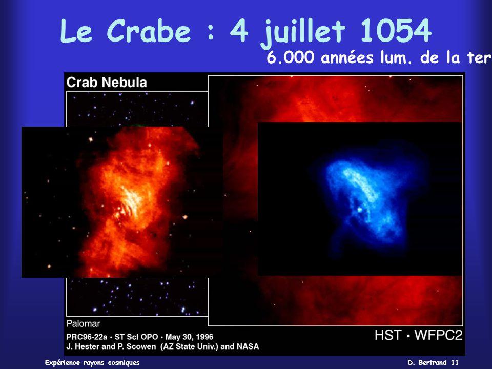 Le Crabe : 4 juillet 1054 6.000 années lum. de la terre