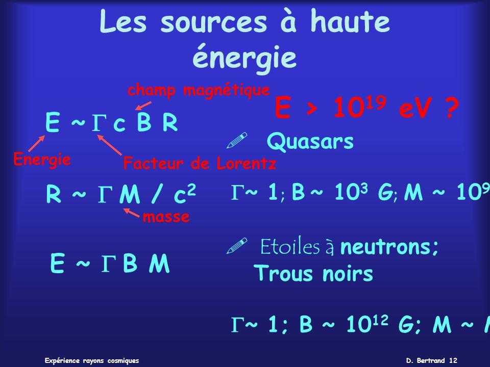Les sources à haute énergie