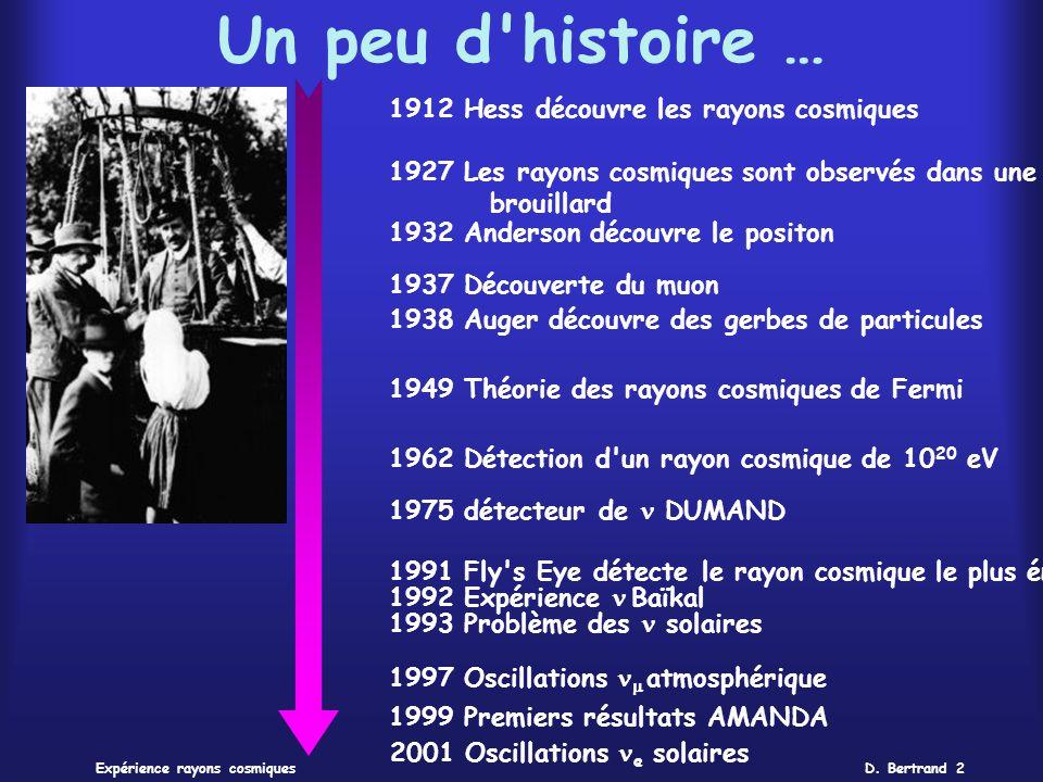 Un peu d histoire … 1912 Hess découvre les rayons cosmiques