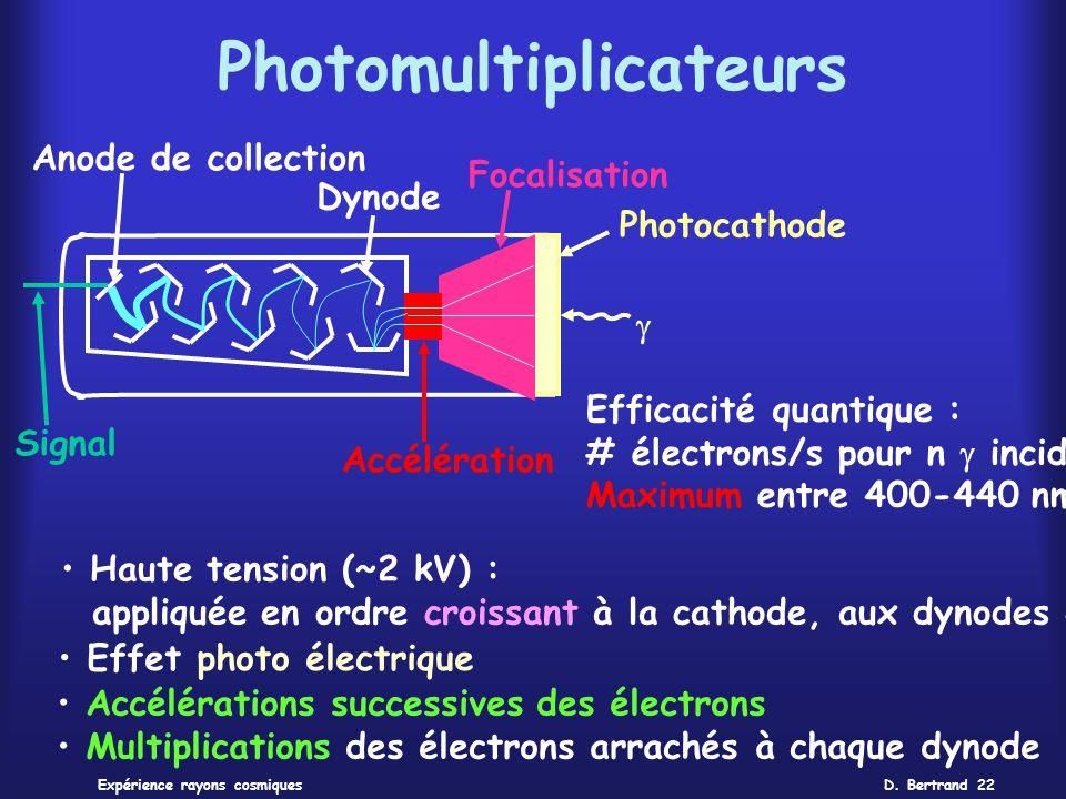 Photomultiplicateurs