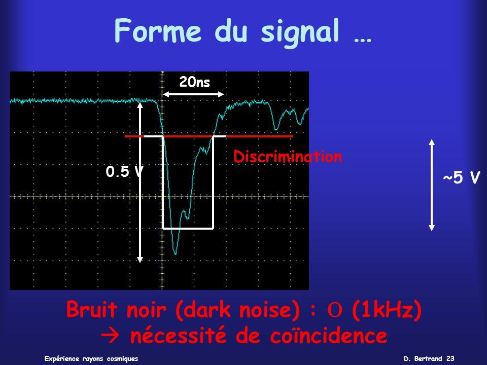 Bruit noir (dark noise) : O (1kHz)  nécessité de coïncidence