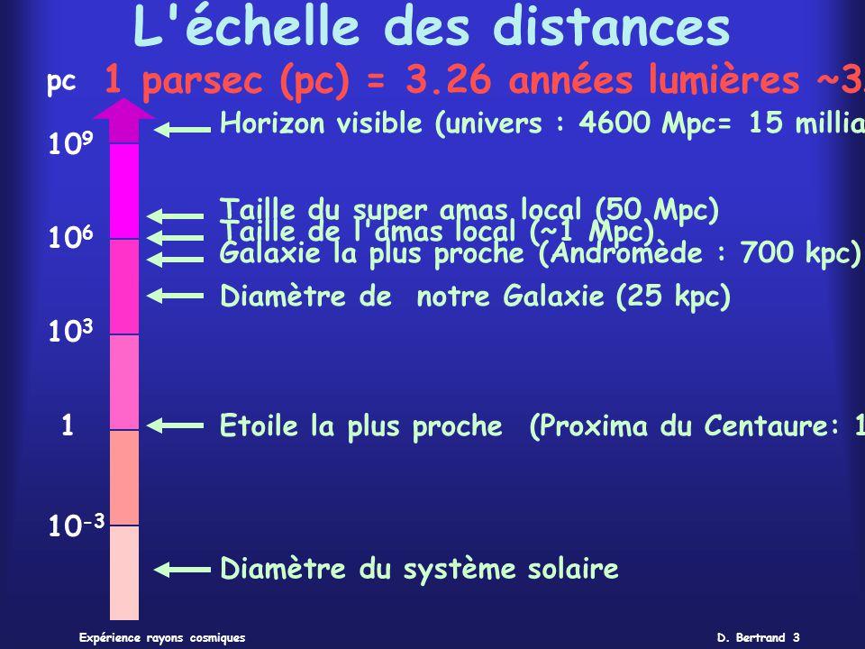 L échelle des distances