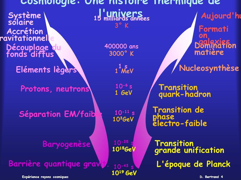 Cosmologie: Une histoire thermique de l univers
