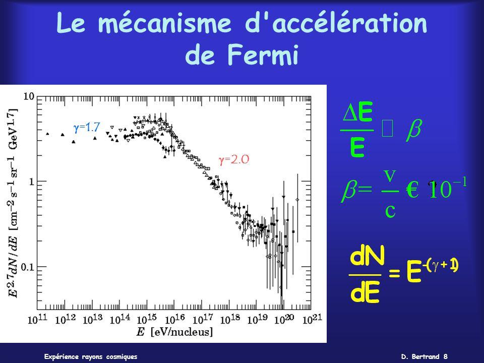 Le mécanisme d accélération de Fermi