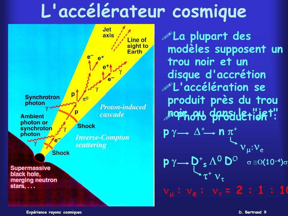 L accélérateur cosmique