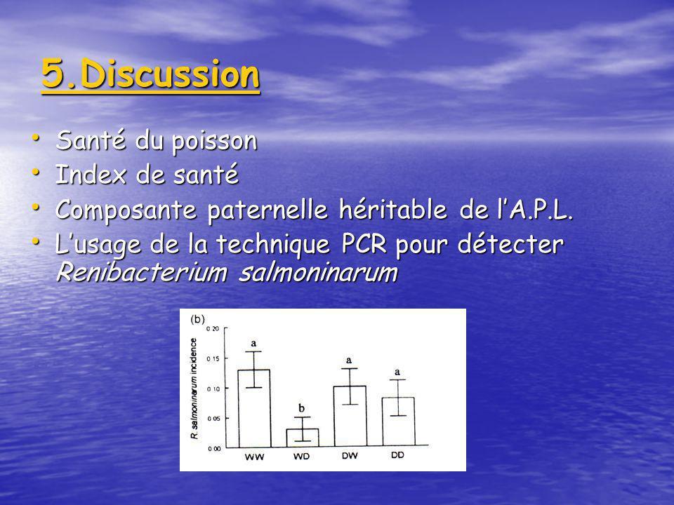 5.Discussion Santé du poisson Index de santé