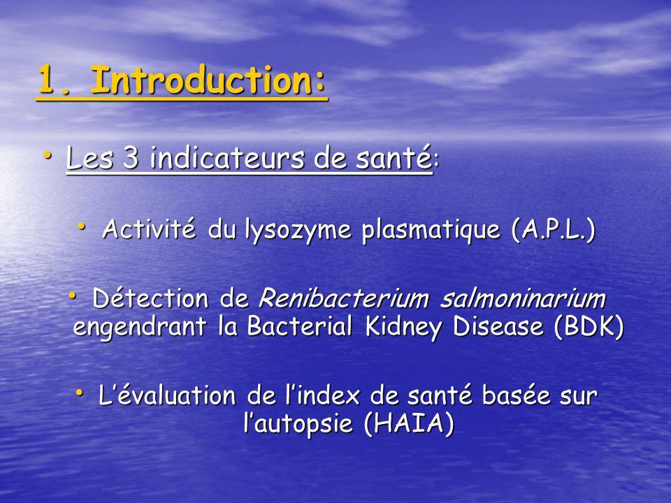 1. Introduction: Les 3 indicateurs de santé: