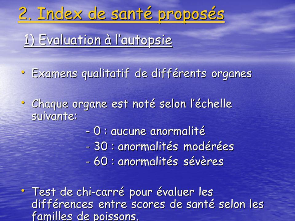 2. Index de santé proposés
