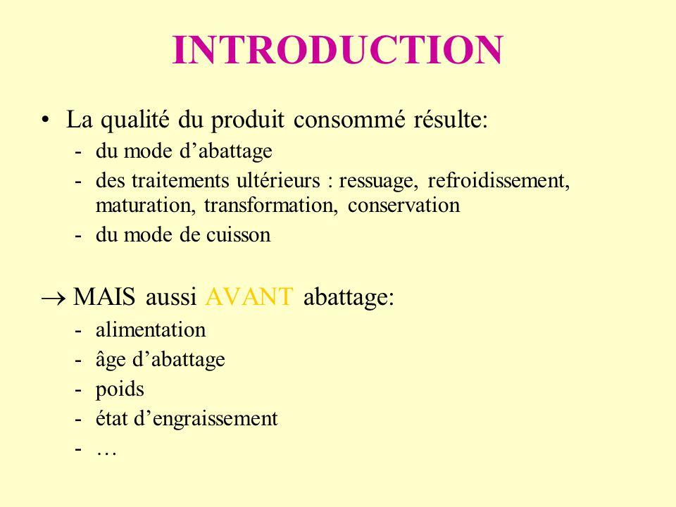 INTRODUCTION La qualité du produit consommé résulte: