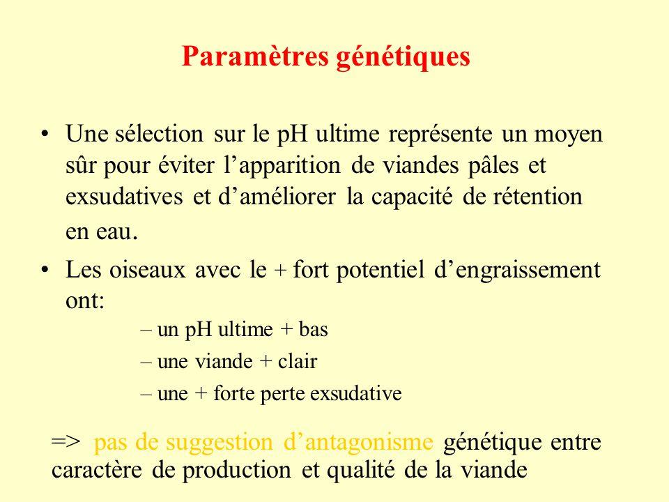 Paramètres génétiques