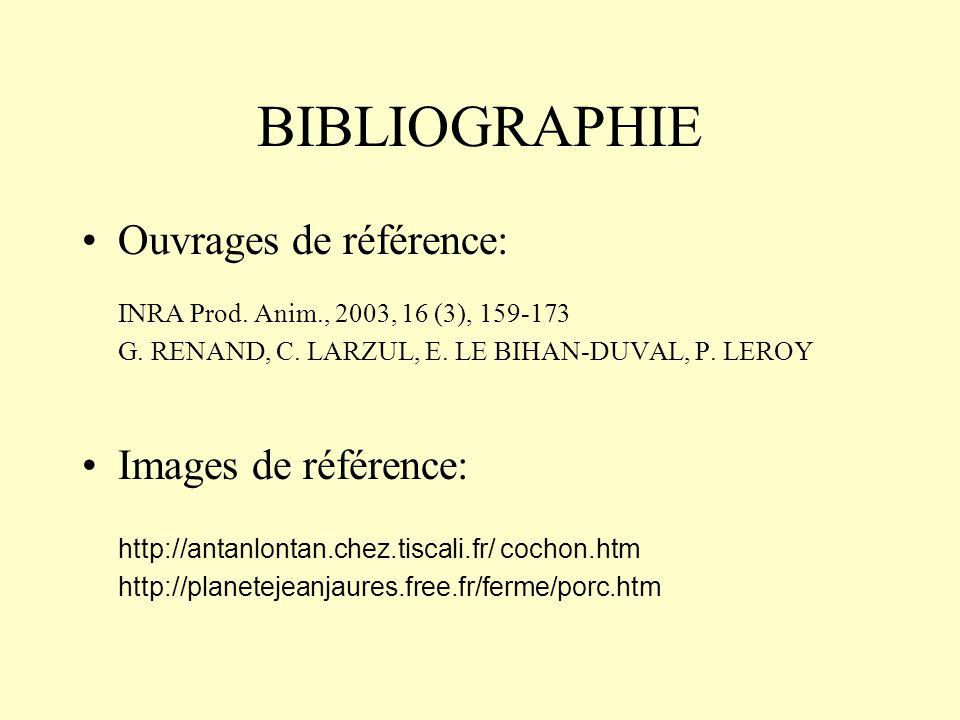 BIBLIOGRAPHIE Ouvrages de référence: Images de référence: