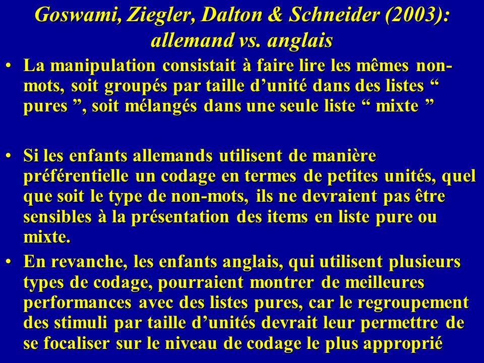 Goswami, Ziegler, Dalton & Schneider (2003): allemand vs. anglais
