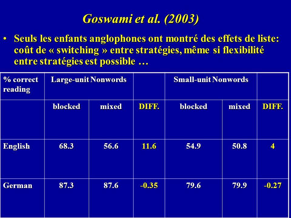 Goswami et al. (2003)