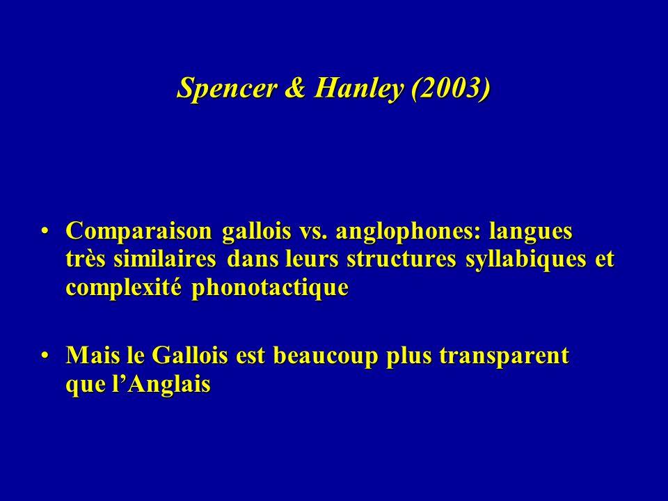 Spencer & Hanley (2003) Comparaison gallois vs. anglophones: langues très similaires dans leurs structures syllabiques et complexité phonotactique.