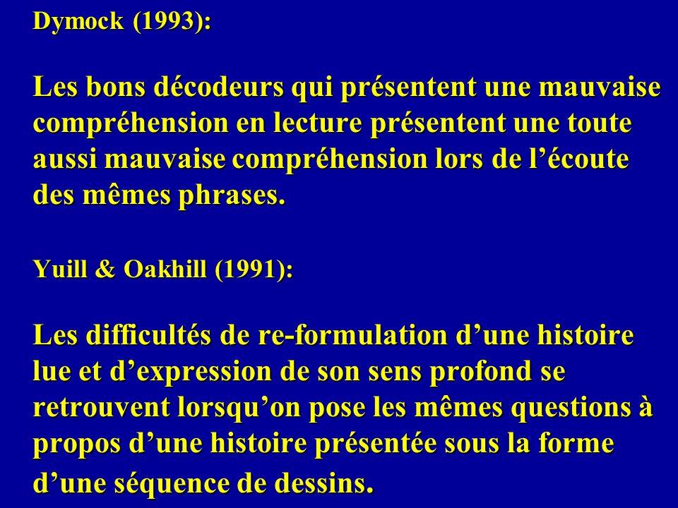 Dymock (1993): Les bons décodeurs qui présentent une mauvaise compréhension en lecture présentent une toute aussi mauvaise compréhension lors de l'écoute des mêmes phrases.