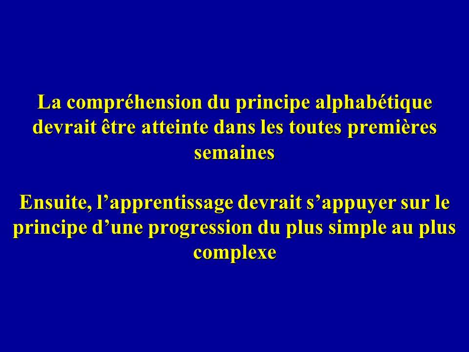 La compréhension du principe alphabétique devrait être atteinte dans les toutes premières semaines Ensuite, l'apprentissage devrait s'appuyer sur le principe d'une progression du plus simple au plus complexe