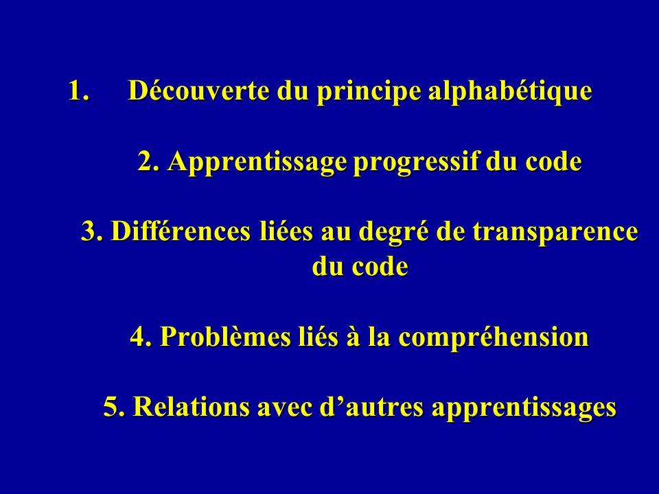 Découverte du principe alphabétique 2