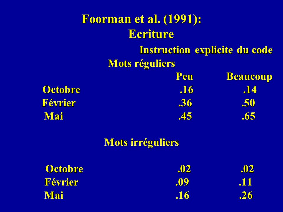 Foorman et al. (1991): Ecriture
