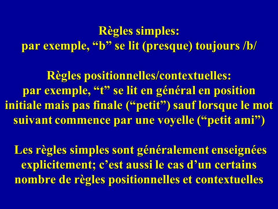 Règles simples: par exemple, b se lit (presque) toujours /b/ Règles positionnelles/contextuelles: par exemple, t se lit en général en position initiale mais pas finale ( petit ) sauf lorsque le mot suivant commence par une voyelle ( petit ami ) Les règles simples sont généralement enseignées explicitement; c'est aussi le cas d'un certains nombre de règles positionnelles et contextuelles