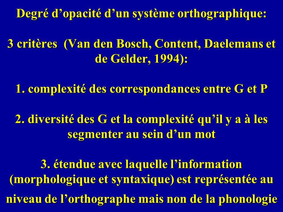 Degré d'opacité d'un système orthographique: 3 critères (Van den Bosch, Content, Daelemans et de Gelder, 1994): 1.