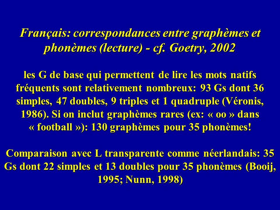 Français: correspondances entre graphèmes et phonèmes (lecture) - cf