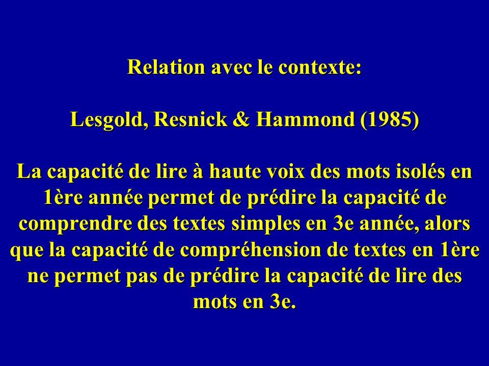 Relation avec le contexte: Lesgold, Resnick & Hammond (1985) La capacité de lire à haute voix des mots isolés en 1ère année permet de prédire la capacité de comprendre des textes simples en 3e année, alors que la capacité de compréhension de textes en 1ère ne permet pas de prédire la capacité de lire des mots en 3e.
