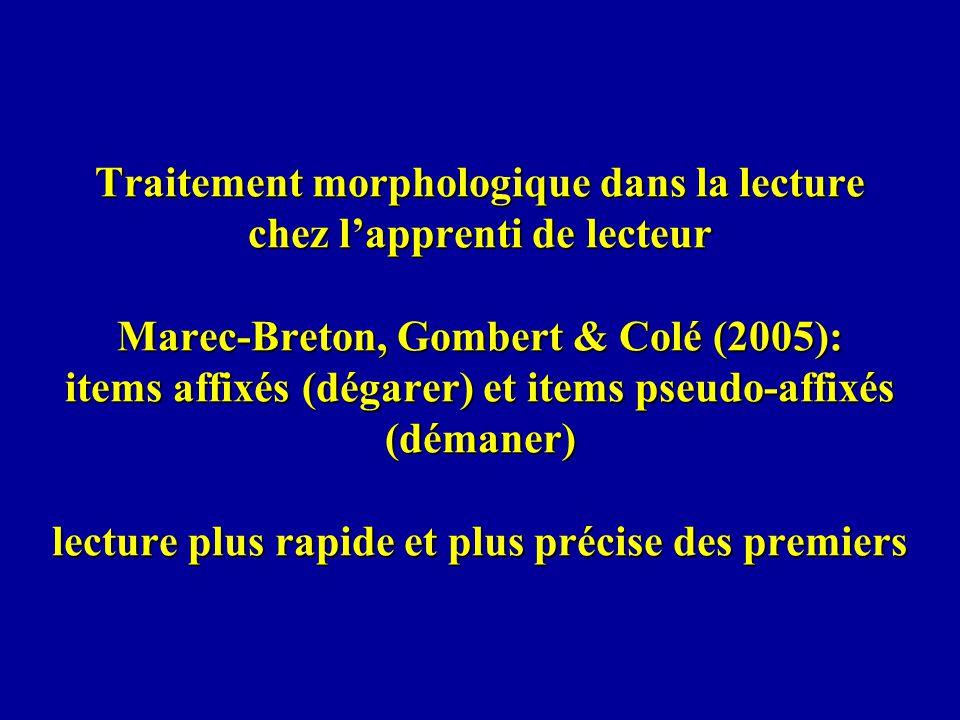 Traitement morphologique dans la lecture chez l'apprenti de lecteur Marec-Breton, Gombert & Colé (2005): items affixés (dégarer) et items pseudo-affixés (démaner) lecture plus rapide et plus précise des premiers