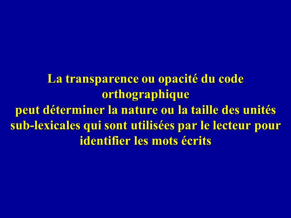 La transparence ou opacité du code orthographique peut déterminer la nature ou la taille des unités sub-lexicales qui sont utilisées par le lecteur pour identifier les mots écrits
