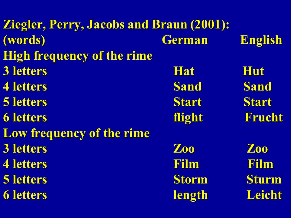Ziegler, Perry, Jacobs and Braun (2001): (words) German English High frequency of the rime 3 letters Hat Hut 4 letters Sand Sand 5 letters Start Start 6 letters flight Frucht Low frequency of the rime 3 letters Zoo Zoo 4 letters Film Film 5 letters Storm Sturm 6 letters length Leicht