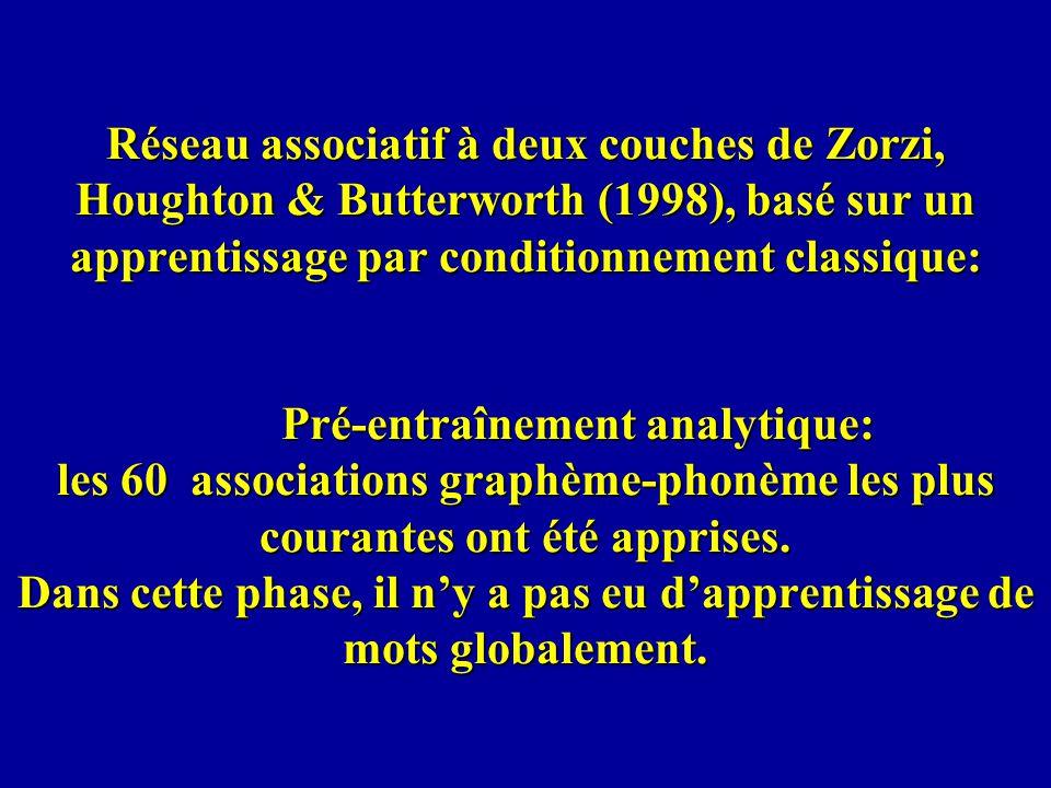 Réseau associatif à deux couches de Zorzi, Houghton & Butterworth (1998), basé sur un apprentissage par conditionnement classique: Pré-entraînement analytique: les 60 associations graphème-phonème les plus courantes ont été apprises.