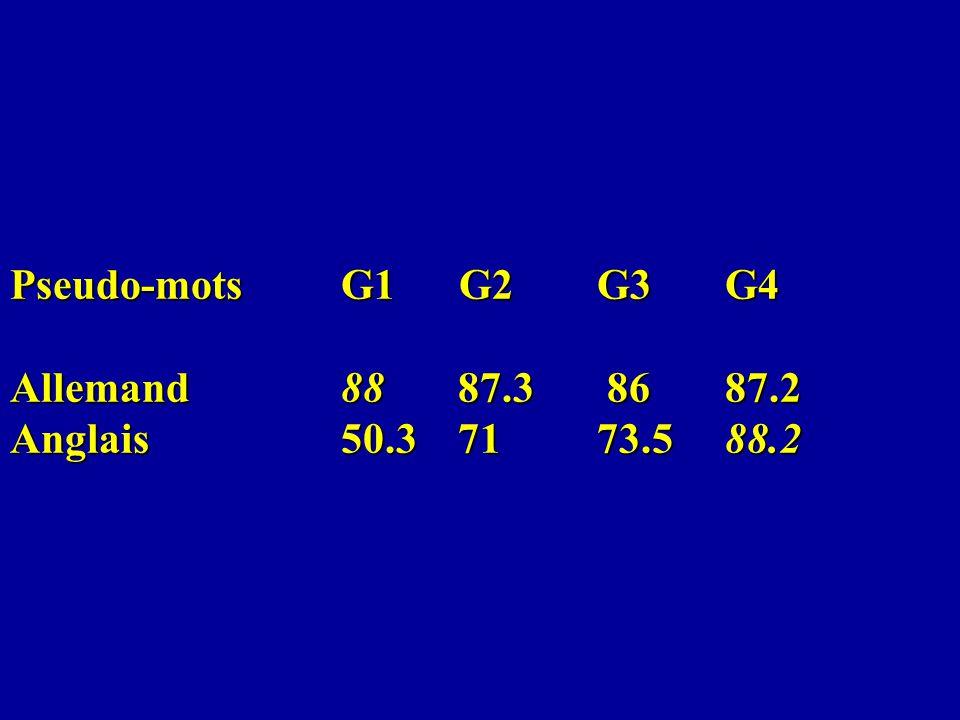 Pseudo-mots. G1 G2. G3. G4 Allemand. 88. 87. 3 86 87. 2 Anglais. 50