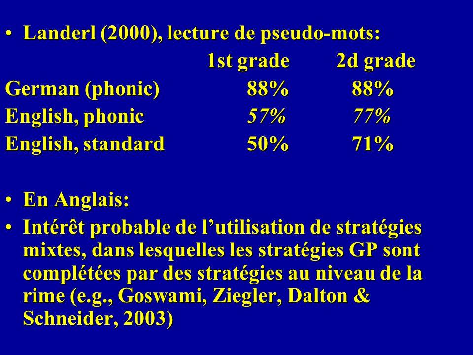 Landerl (2000), lecture de pseudo-mots: