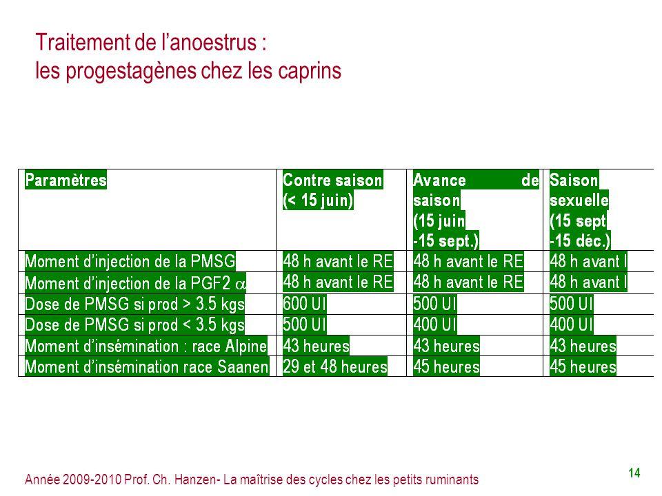 Traitement de l'anoestrus : les progestagènes chez les caprins